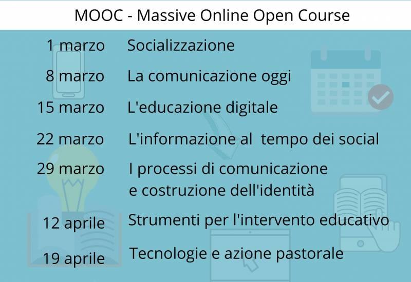 MOOC EDU DIGI